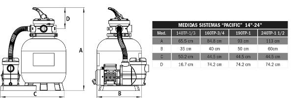 Dimensiones del sistema de filtrado Pacific para piscinas