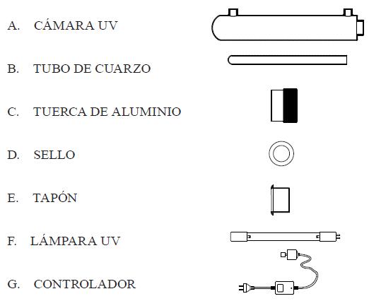 Componentes lámpara UV