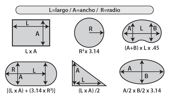 Fórmulas de áreas para saber cómo calcular el volumen de una alberca