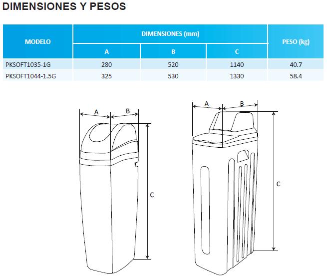 Dimensiones